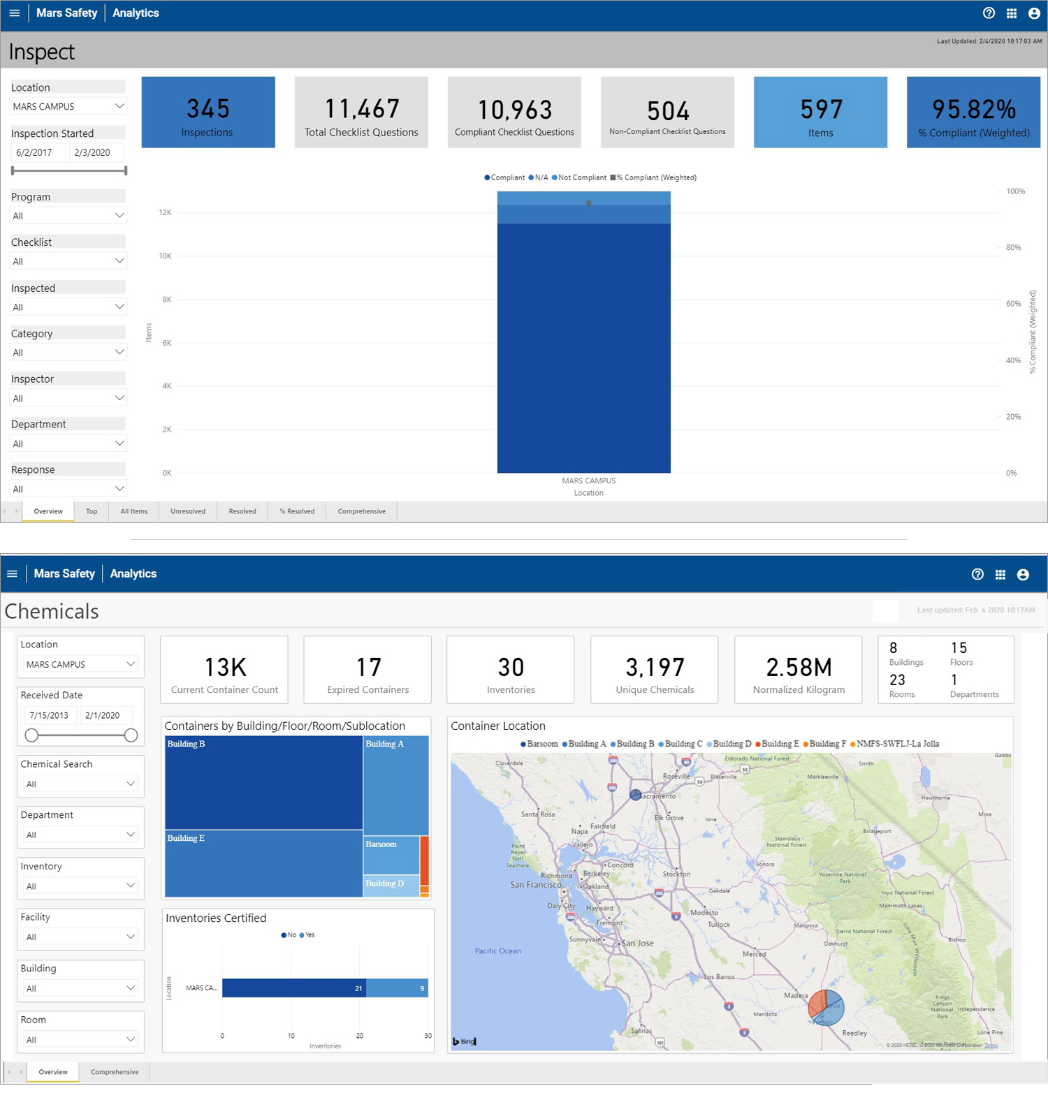 Analytics available for inspection reports, chemical inventories, and more.